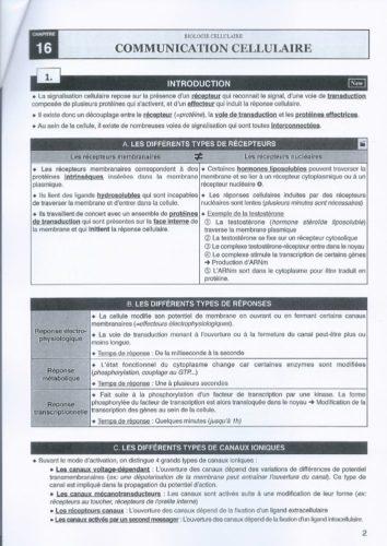 Communication Cellulaire - Demotes 1