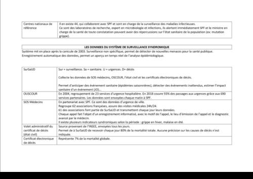 Screenshot_2020-06-28 sources de donnees pdf