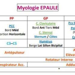 Exemple Duparc